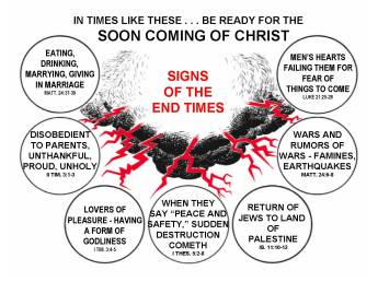 End time signs